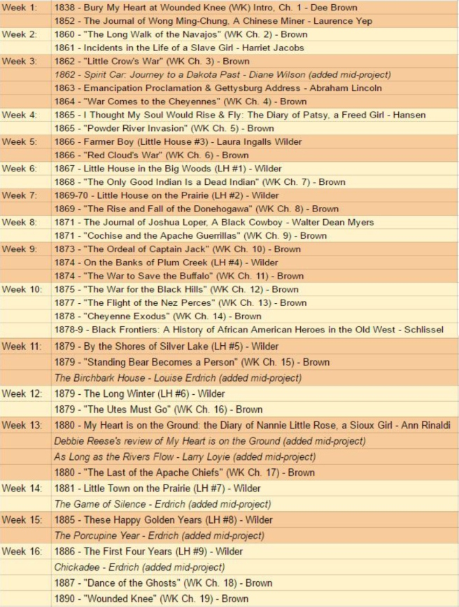 Little House Wounded Knee reading list UPDATED